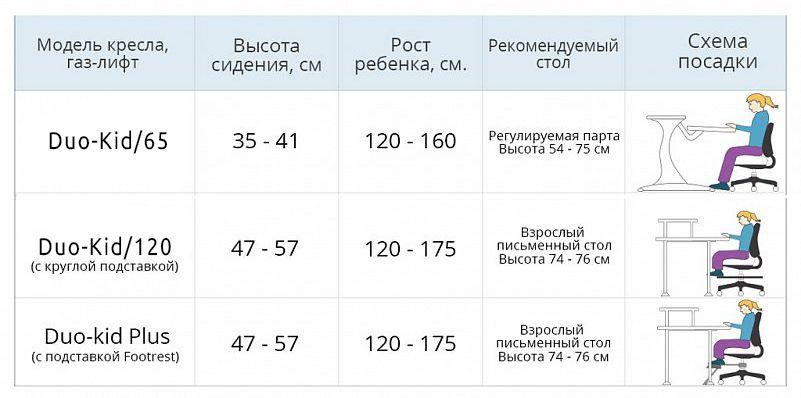 выбор высоты газ лифта