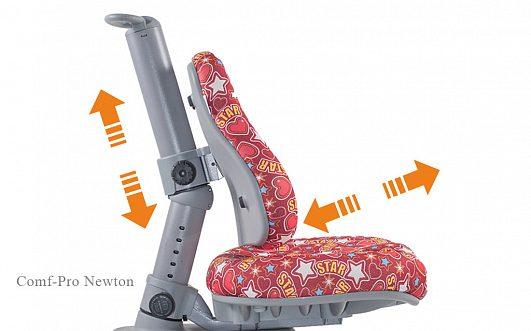 Регулировка кресла Comf-Pro Newton