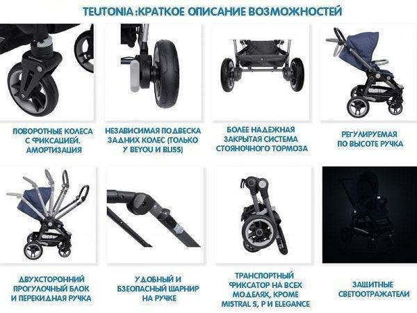 Характеристики коляски Teutonia Cosmo