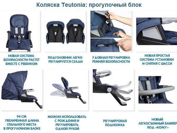 Коляска Teutonia Bliss характеристики прогулочного блока
