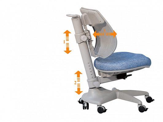 регулировки кресла Comf-Pro Speed Ultra
